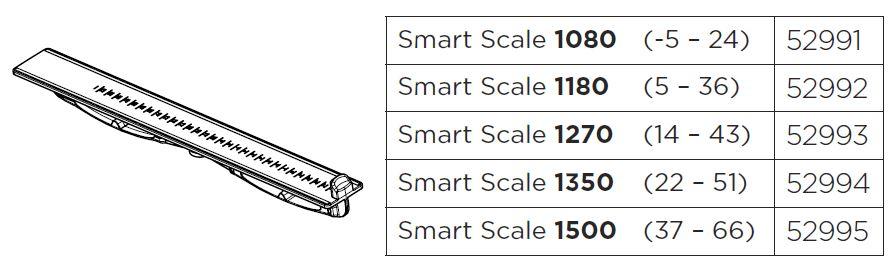 Smart Scale 1080