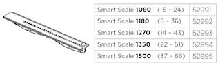 Smart Scale 1350