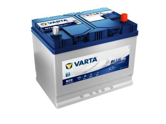 Batteri N72 Blue Dynamic EFB