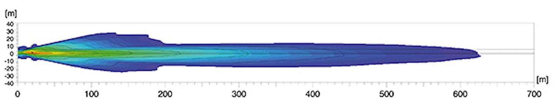 Extraljus Luminator LED Gen.II