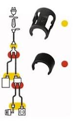 Safetylock RK/GU 403